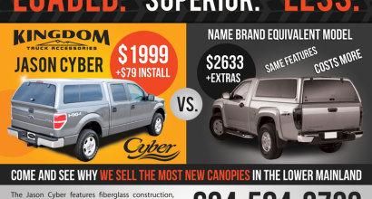 Truck Canopy Comparison Ad